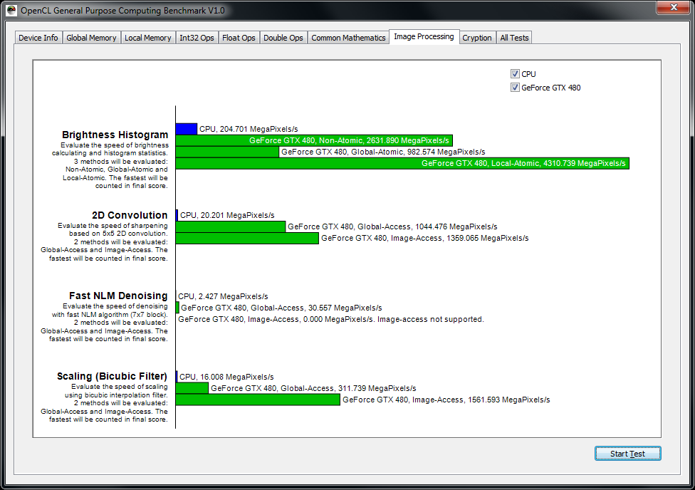 Using a Geforce GTX 480 (750e-1500s-924m) on Geforce 280.19 drivers.