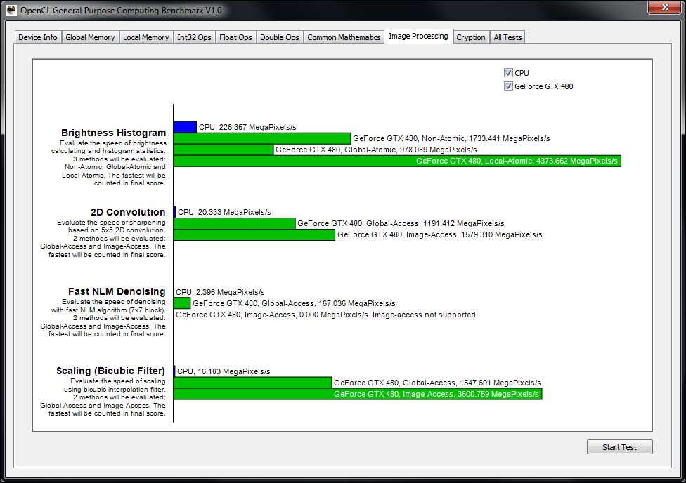 Using a Geforce GTX 480 (750e-1500s-924m) on Geforce 275.20 drivers.